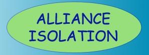 Alliance Iso